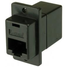 RJ-Coupler-RJ45-RJ45-Panel